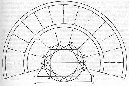 план здания древнегреческого